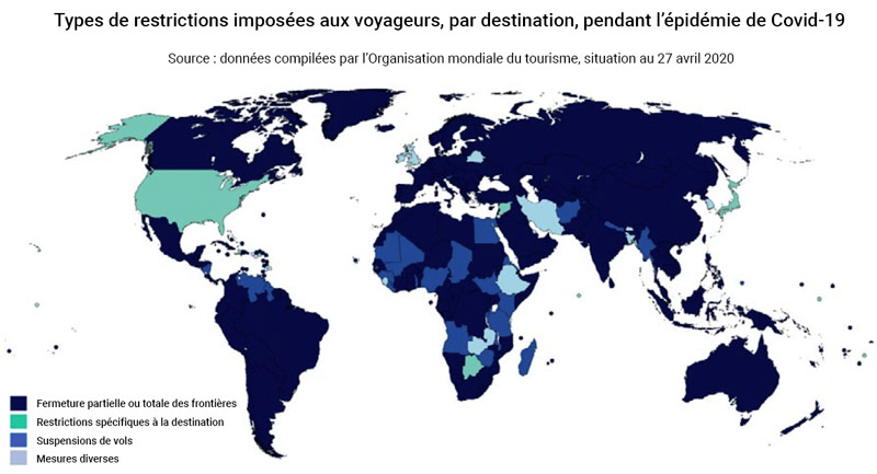 Types de restrictions imposees aux voyageurs par destinations pendant épidémie COVID-19